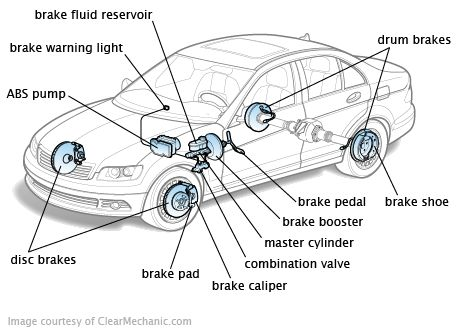 Vehicle Internal Parts Structure