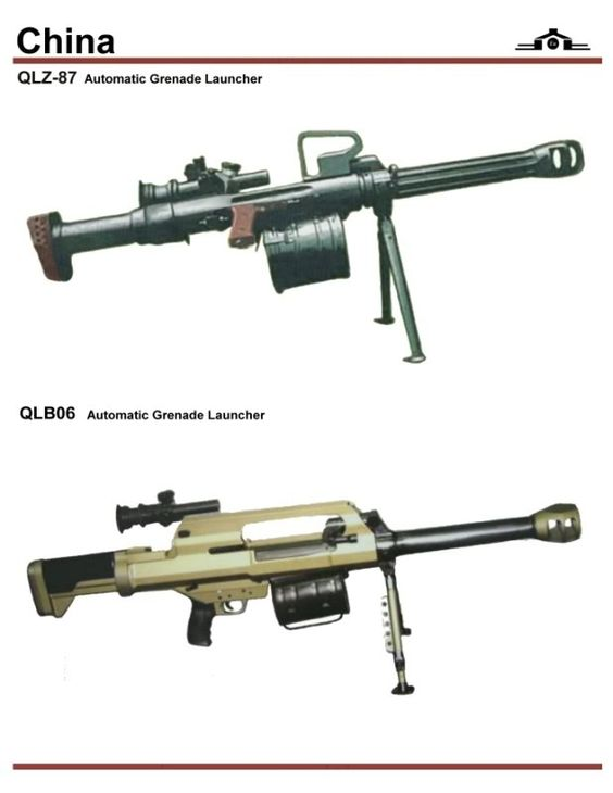 China Sniper Rifles Grenade Launcher Types