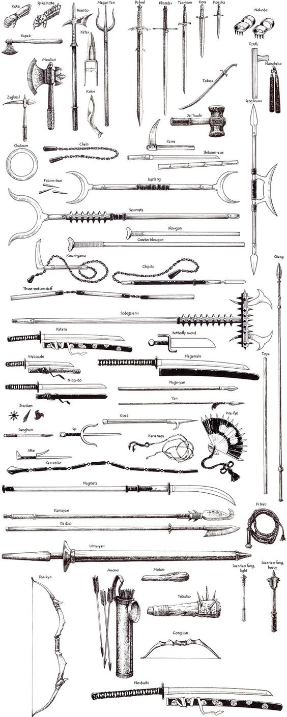 Different Types Of Traditional Weapons Name
