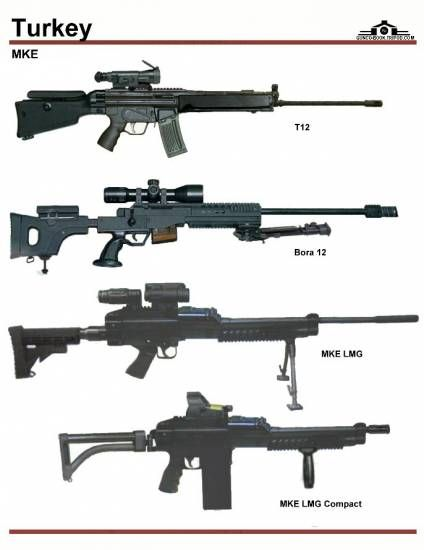 Turkey Rifles Types