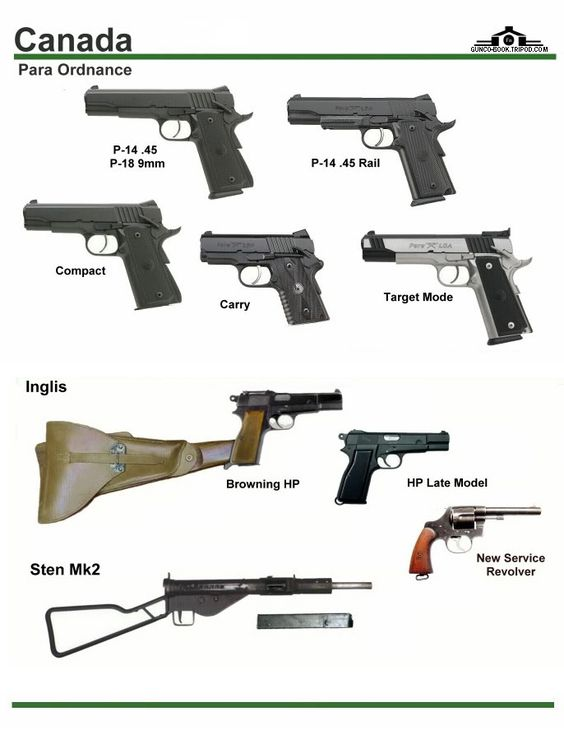 Canada Guns Different Types