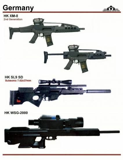 Germany Different Types Of Guns