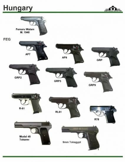 Hungary Different Types Of Handgun