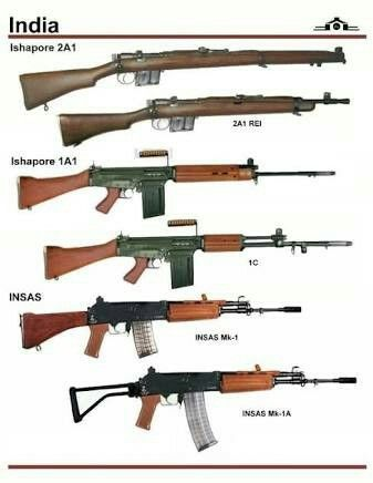 India Rifles Types