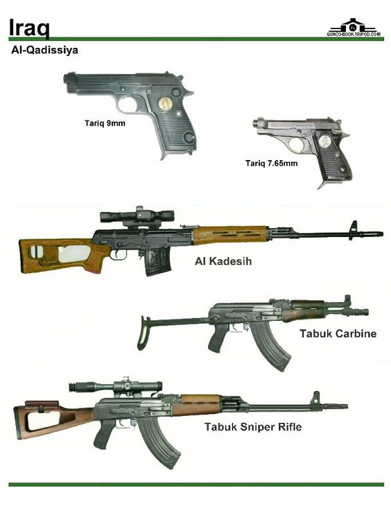 Iraq Different Types Gun