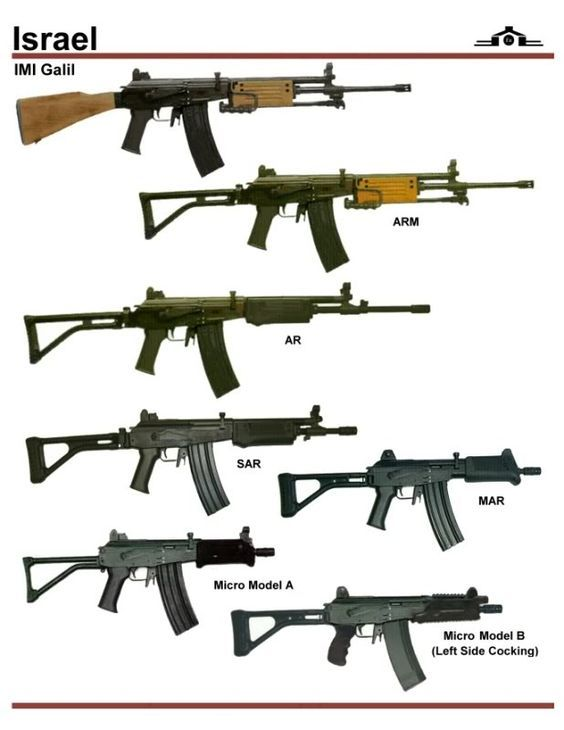Israel Different Guns Types