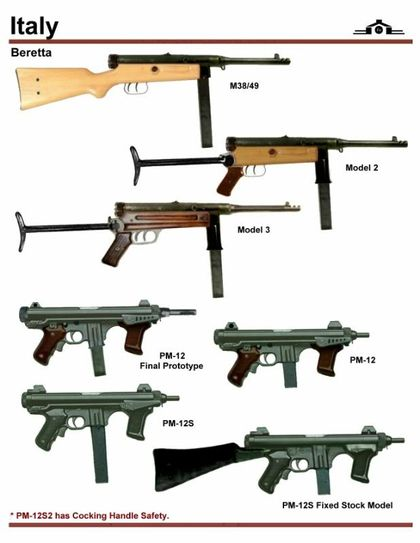Italy Rifles And Different Types Of Gun