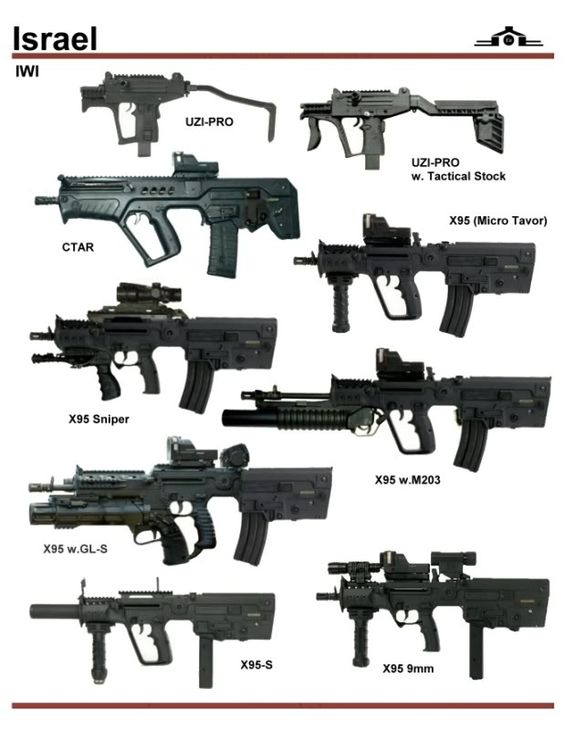 Israel Machine Guns Different Types