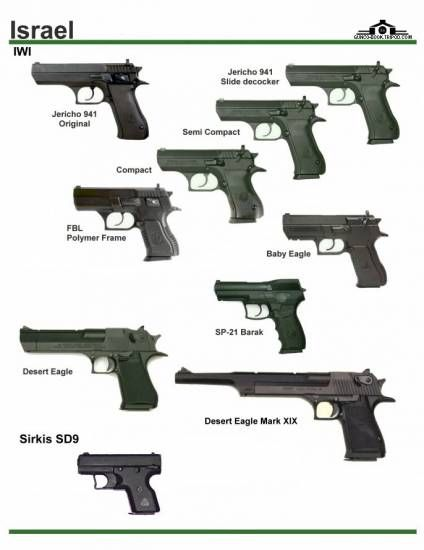 Israel Different Types Of Handgun