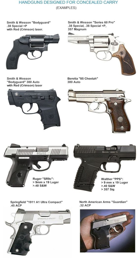 Handguns Diagram