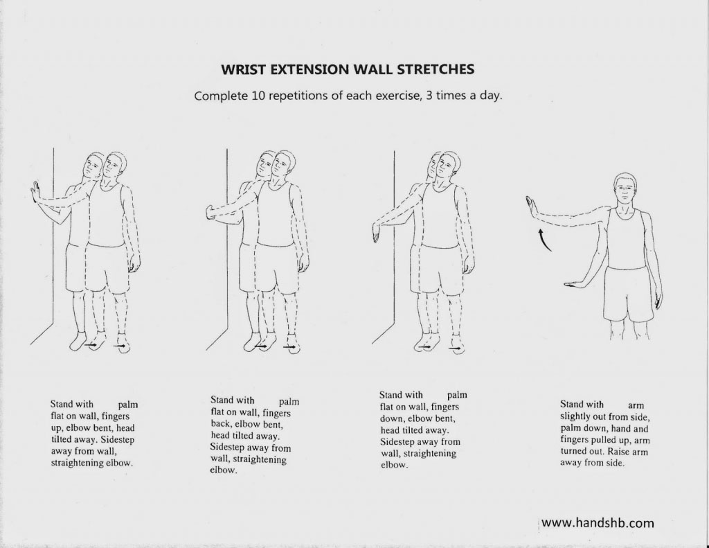Wrist Extension Wall Stretches Diagram