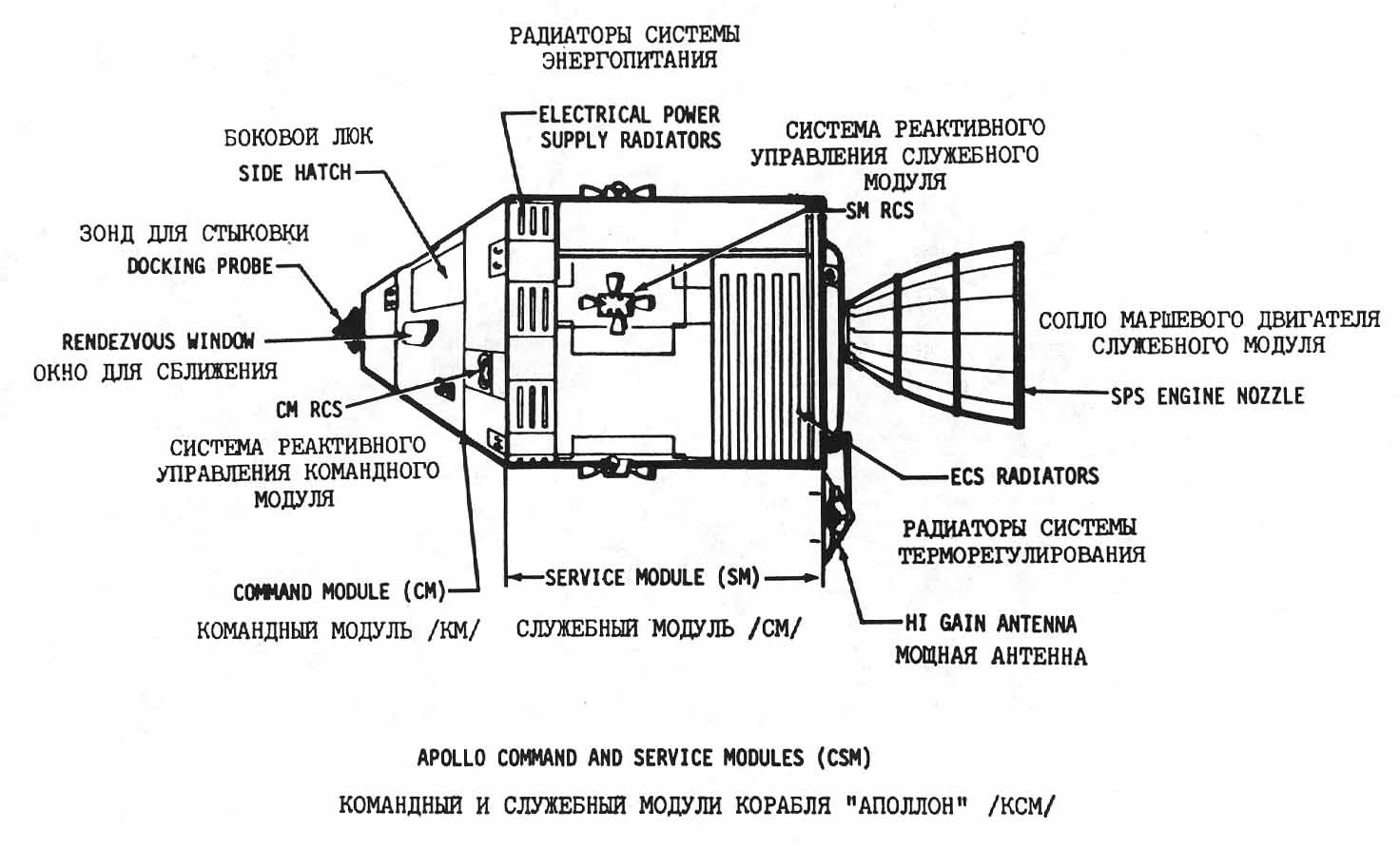 Apollo 11 Command And Service Module Diagram