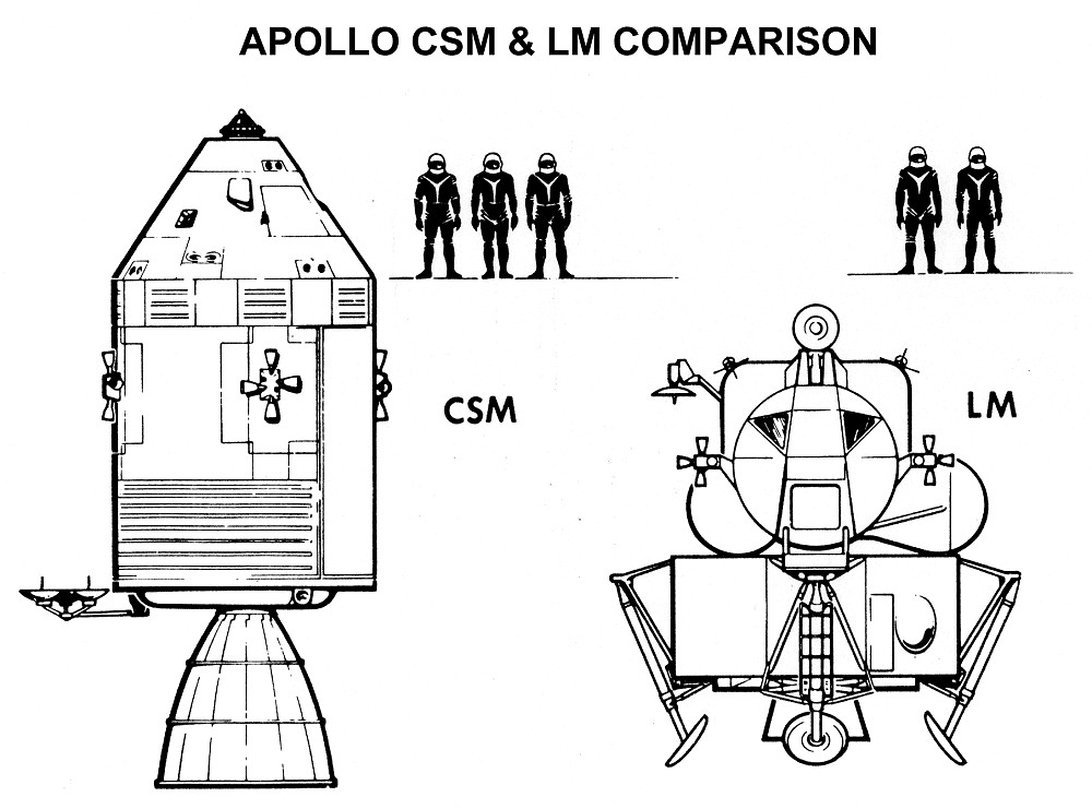Apollo Csm And Lm Comparison Diagram