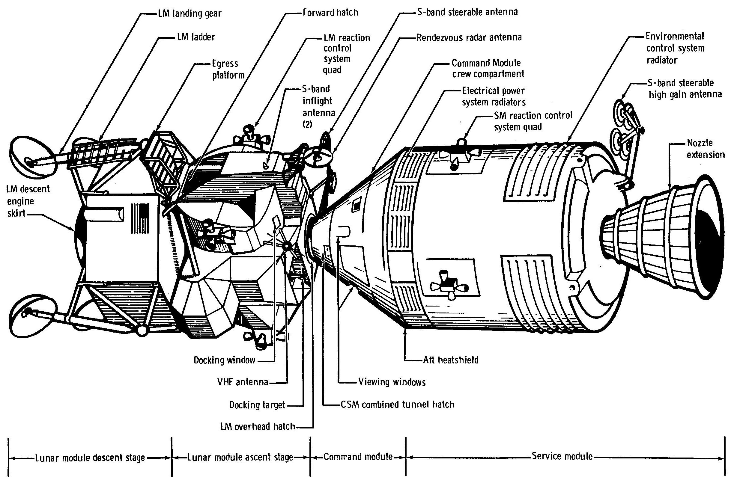 Apollo Csm And Lm Diagram