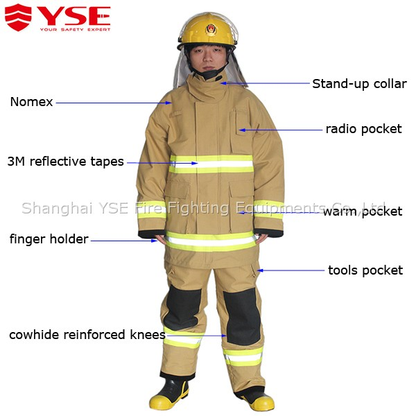 Bunker Fire Suits Structure