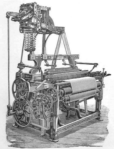 Dobby Loom Structure Diagram