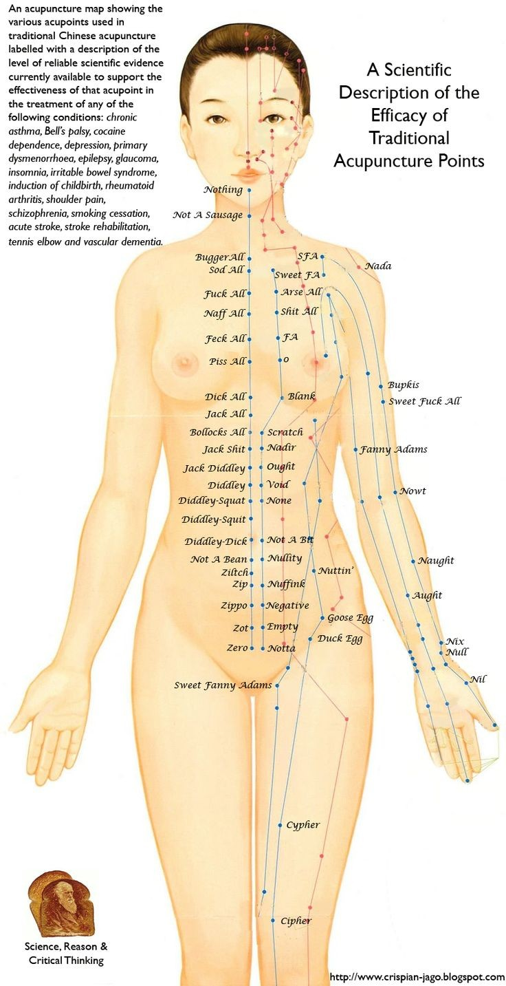 Efficacy Of Traditional Acupuncture Points Diagram