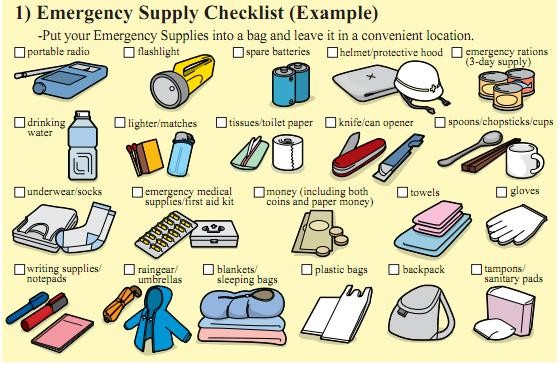Emergency Supply Checklist Diagram
