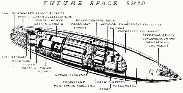 Future Space Ship Diagram