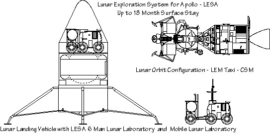 Lunar Exploration System For Apollo Diagram