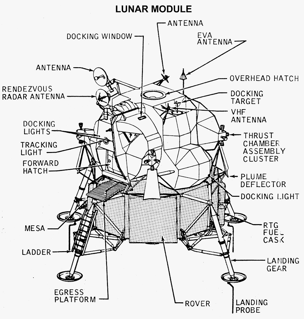 Lunar Module Diagram