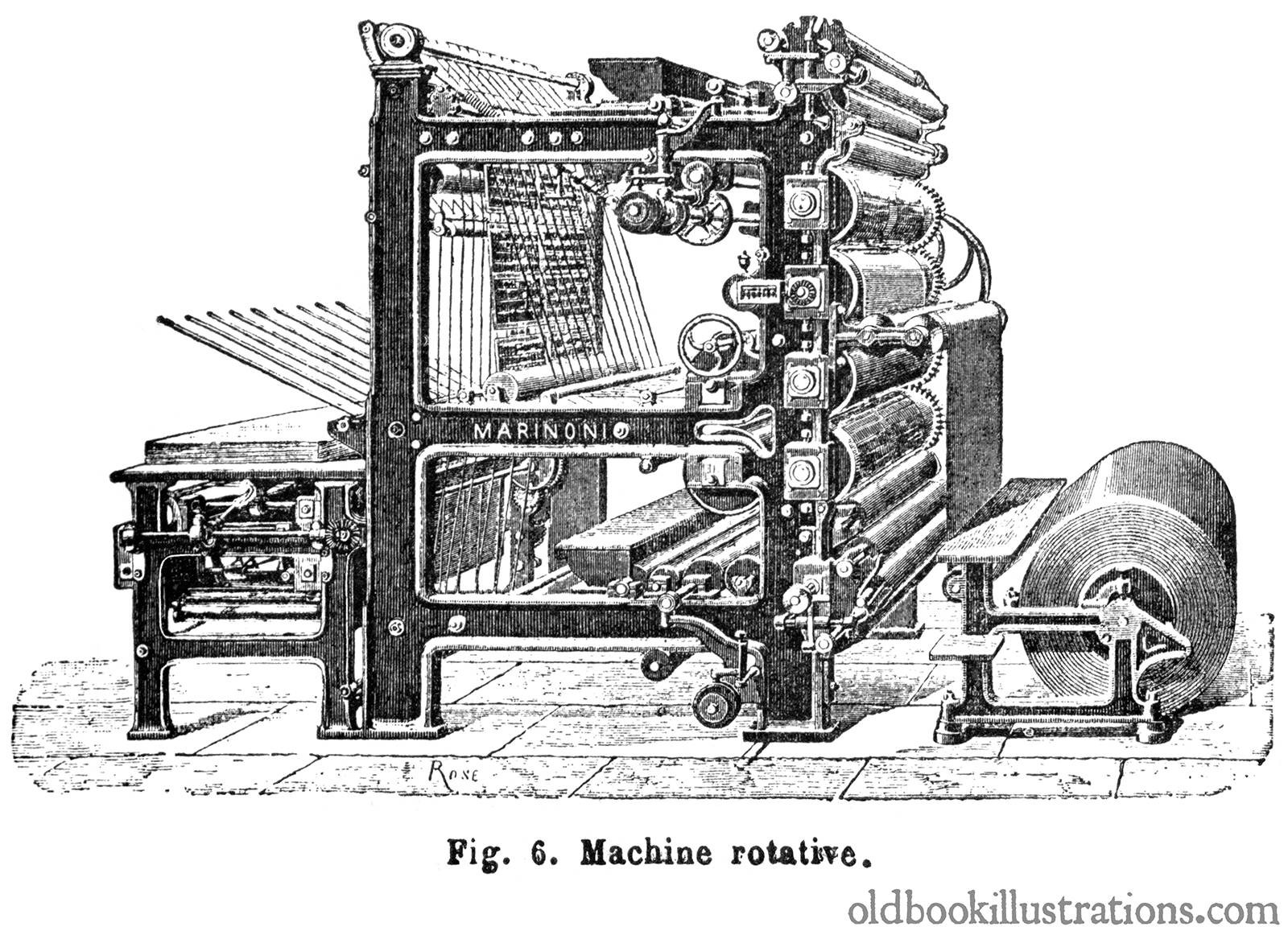 Rotary Printing Press Structure Diagram