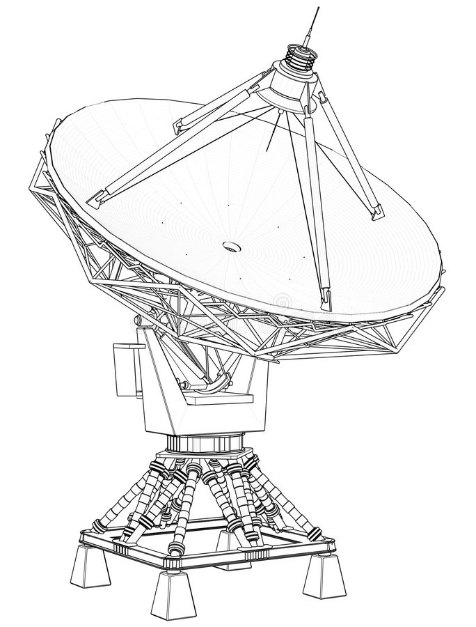 Satellite Dishes Antenna (doppler Radar) Structure Diagram