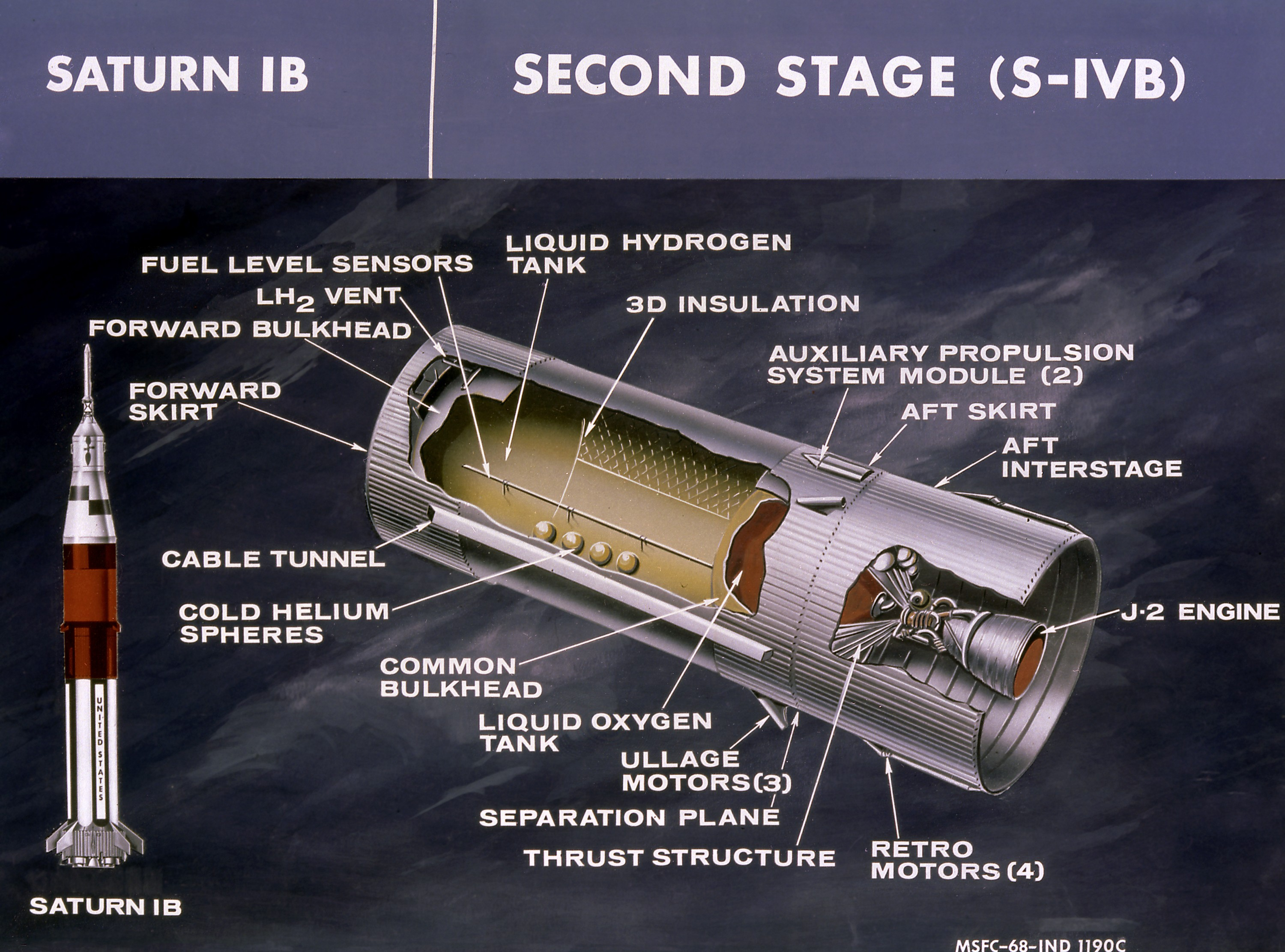 Saturn Ib Second Stage S-ivb Diagram