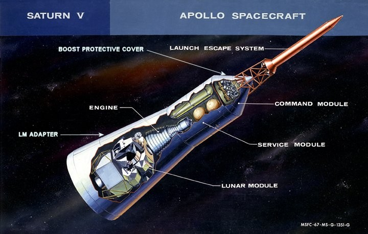 Saturn V Apollo Spacecraft Structure Diagram