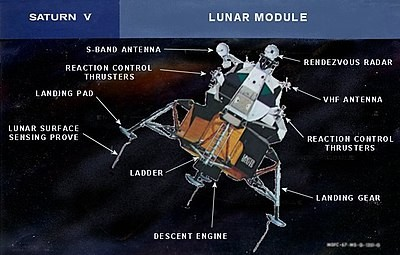 Saturn V Lunar Module Structure Diagram