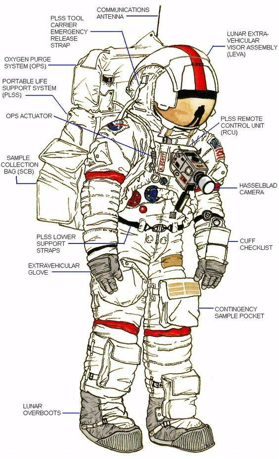Space Suit External View Diagram