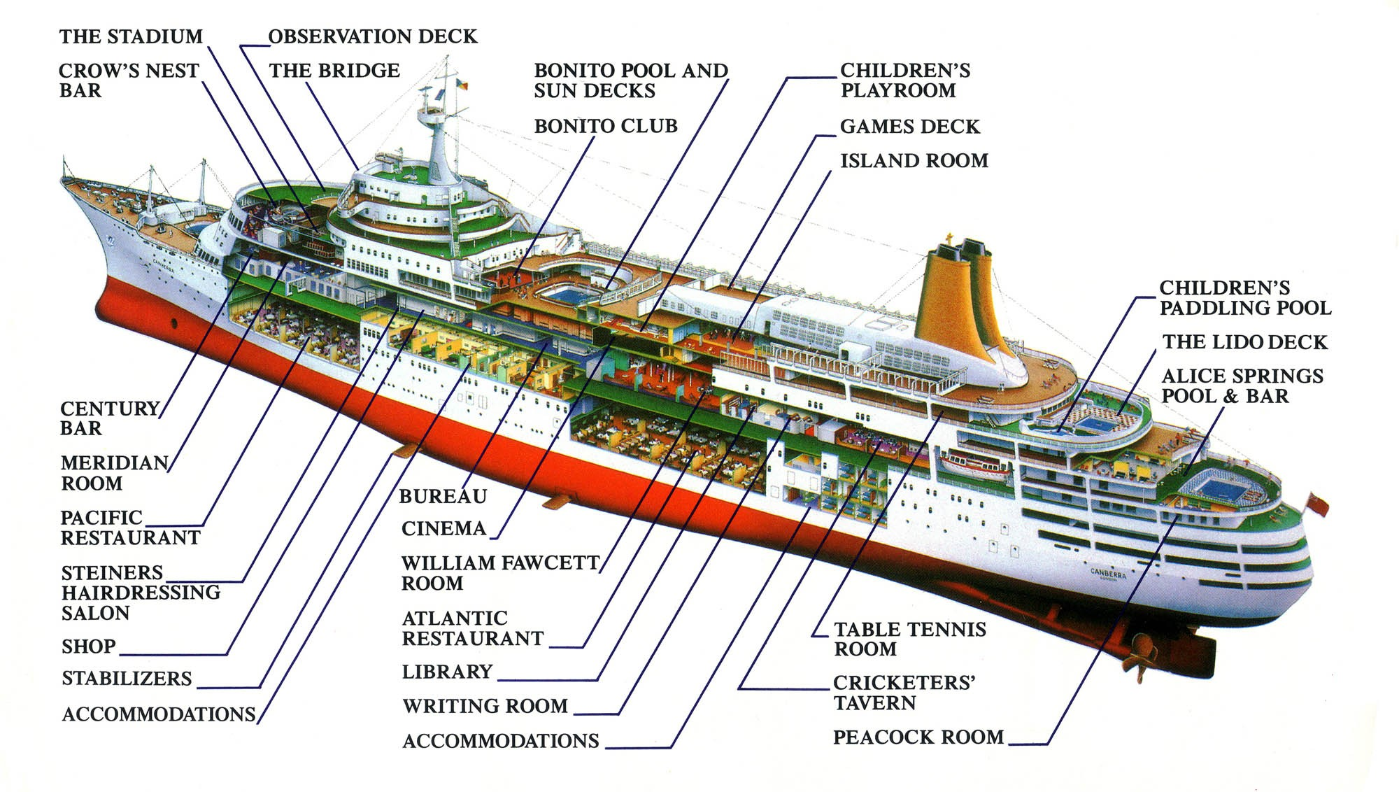 1980's Ship Structure Diagram