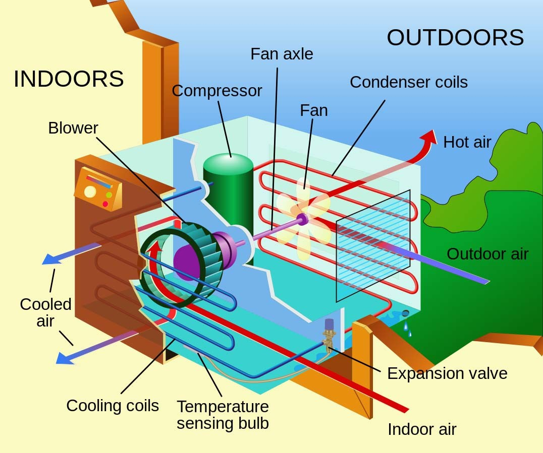 Air Conditioning Unit Diagram