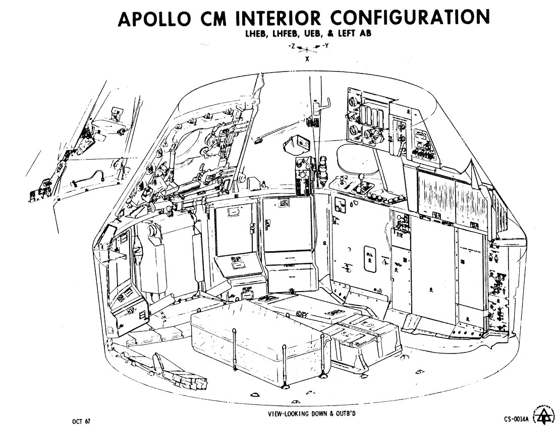 Apollo Cm Interior Configuration Diagram
