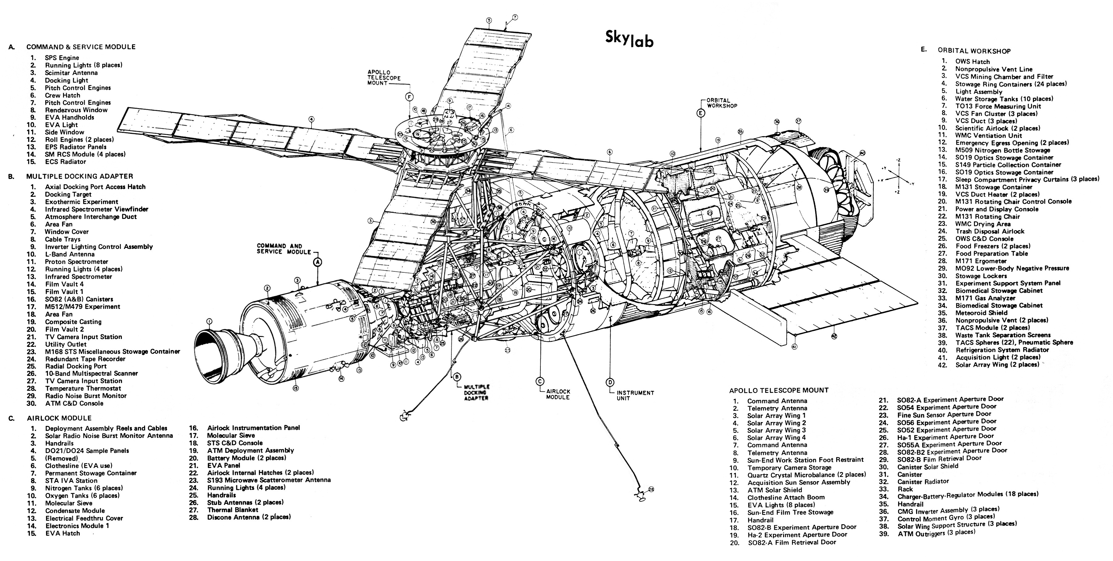 Apollo Skylab Spaceship Diagram