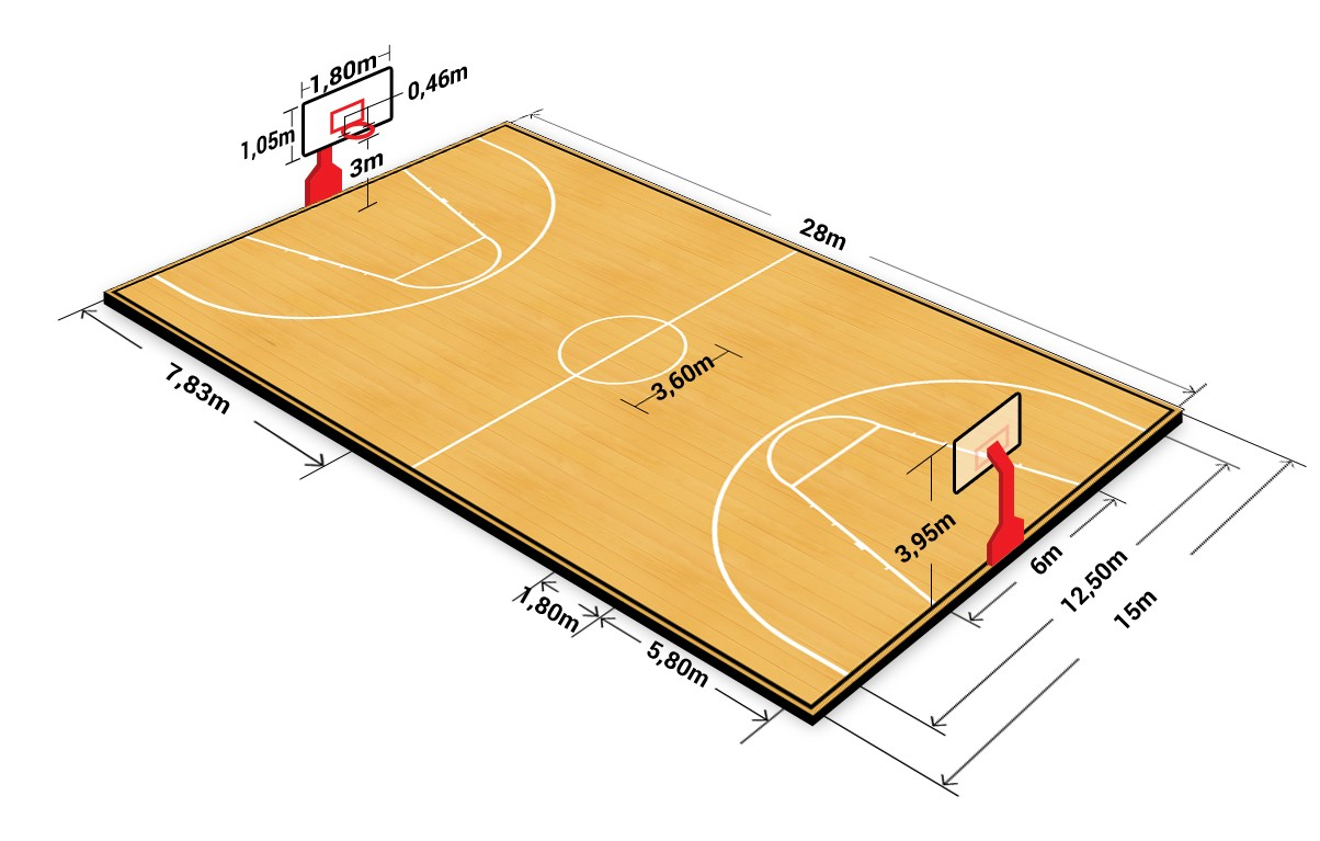 Basketball Pitch Diagram