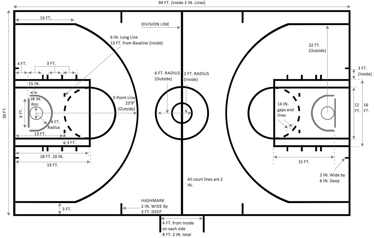 Basketball Field Diagram