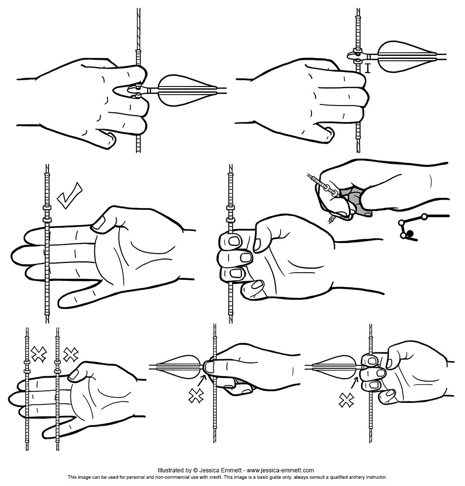 Beginners Recurve Barebow Fingers Guide Diagram