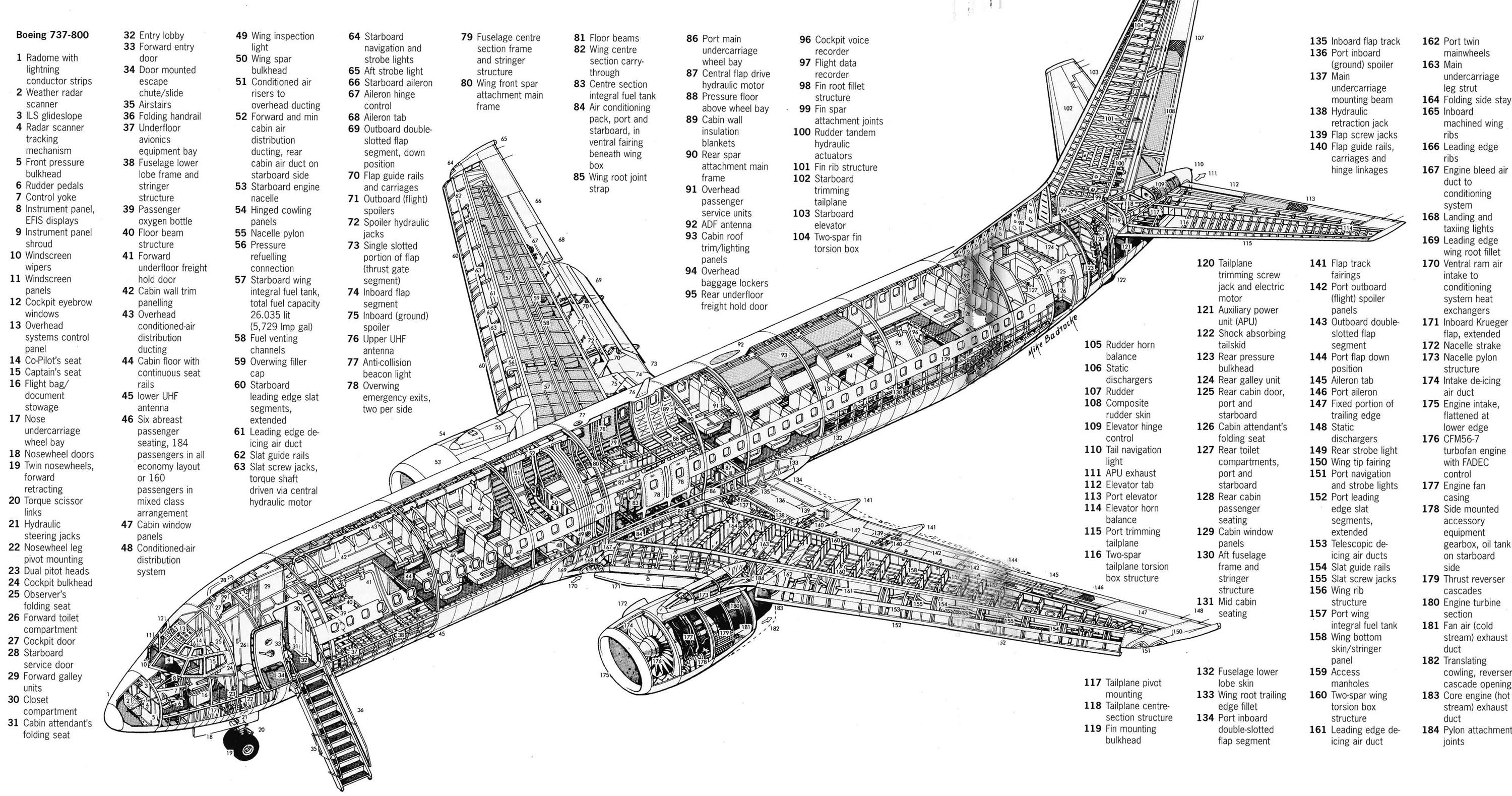 Diagram Wiring Diagram Of Boeing737 Full Version Hd Quality Of Boeing737 Diagramsyq Ecoldo It