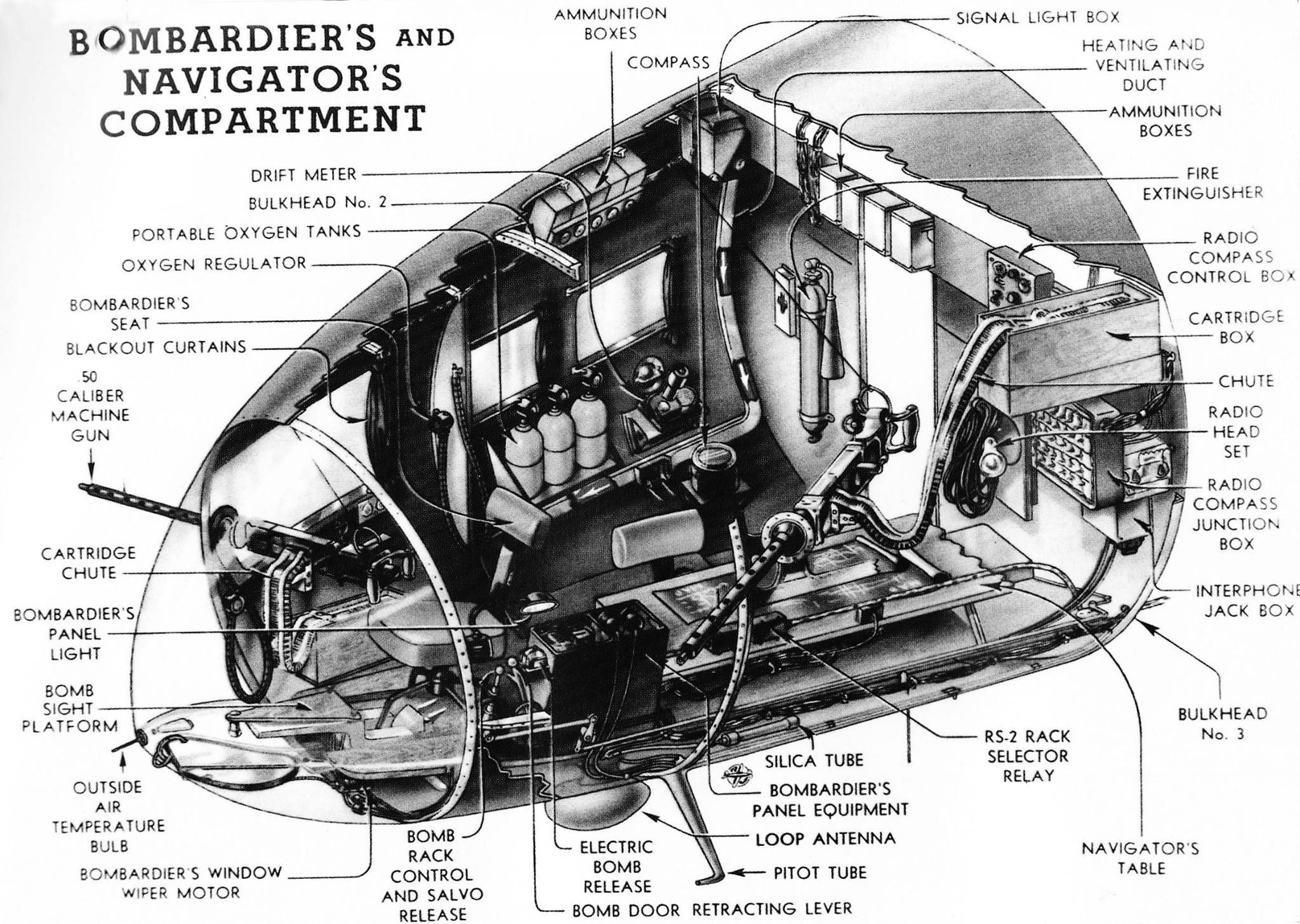 Bombardier's And Navigator's Compartment Diagram