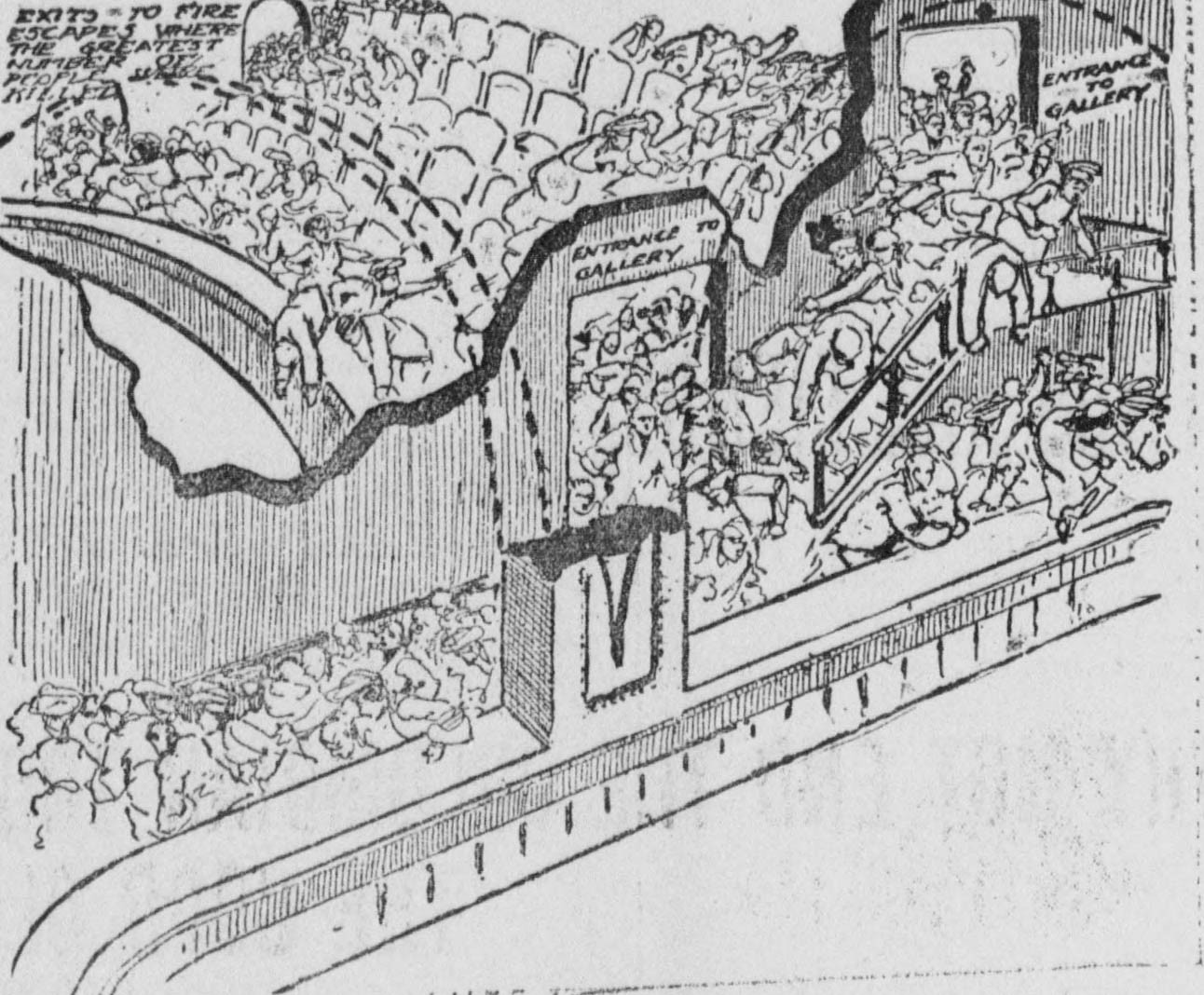 Cutaway Diagram Of The Iroquois Theatre