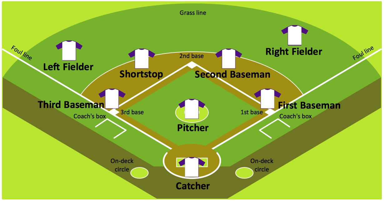 Diagram Of Baseball Field