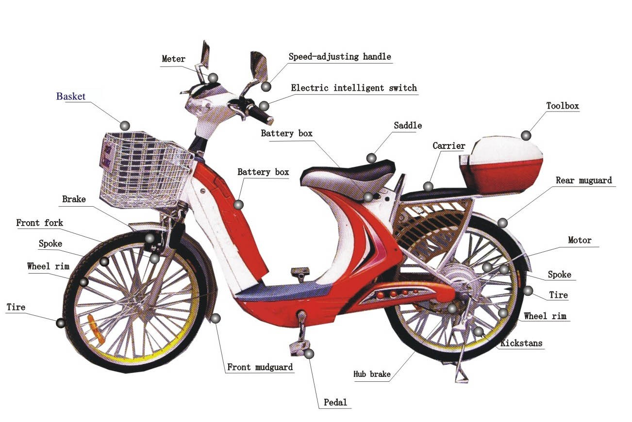 Electronic Bicycle Diagram