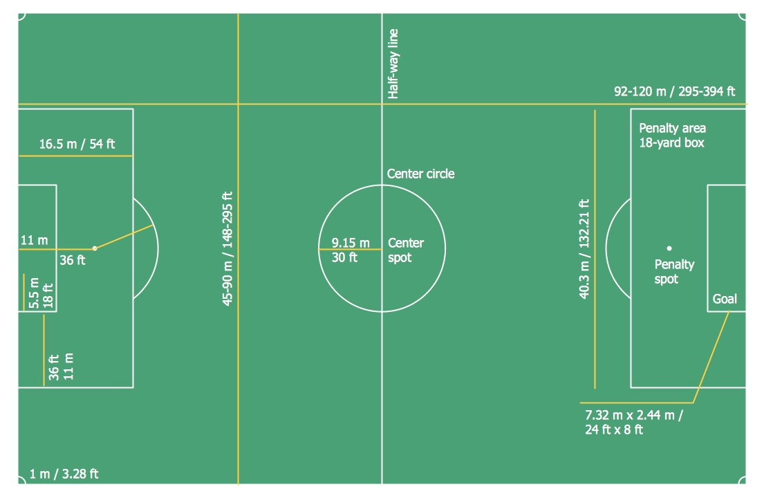 Football Dimensions Soccer Field Diagram