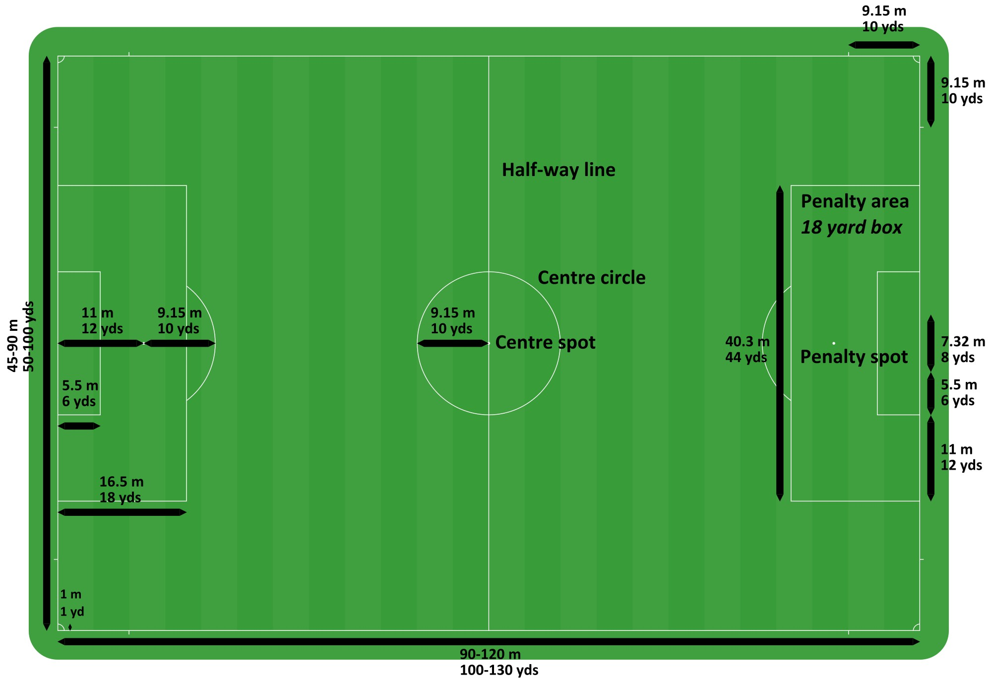 Football Field Structure