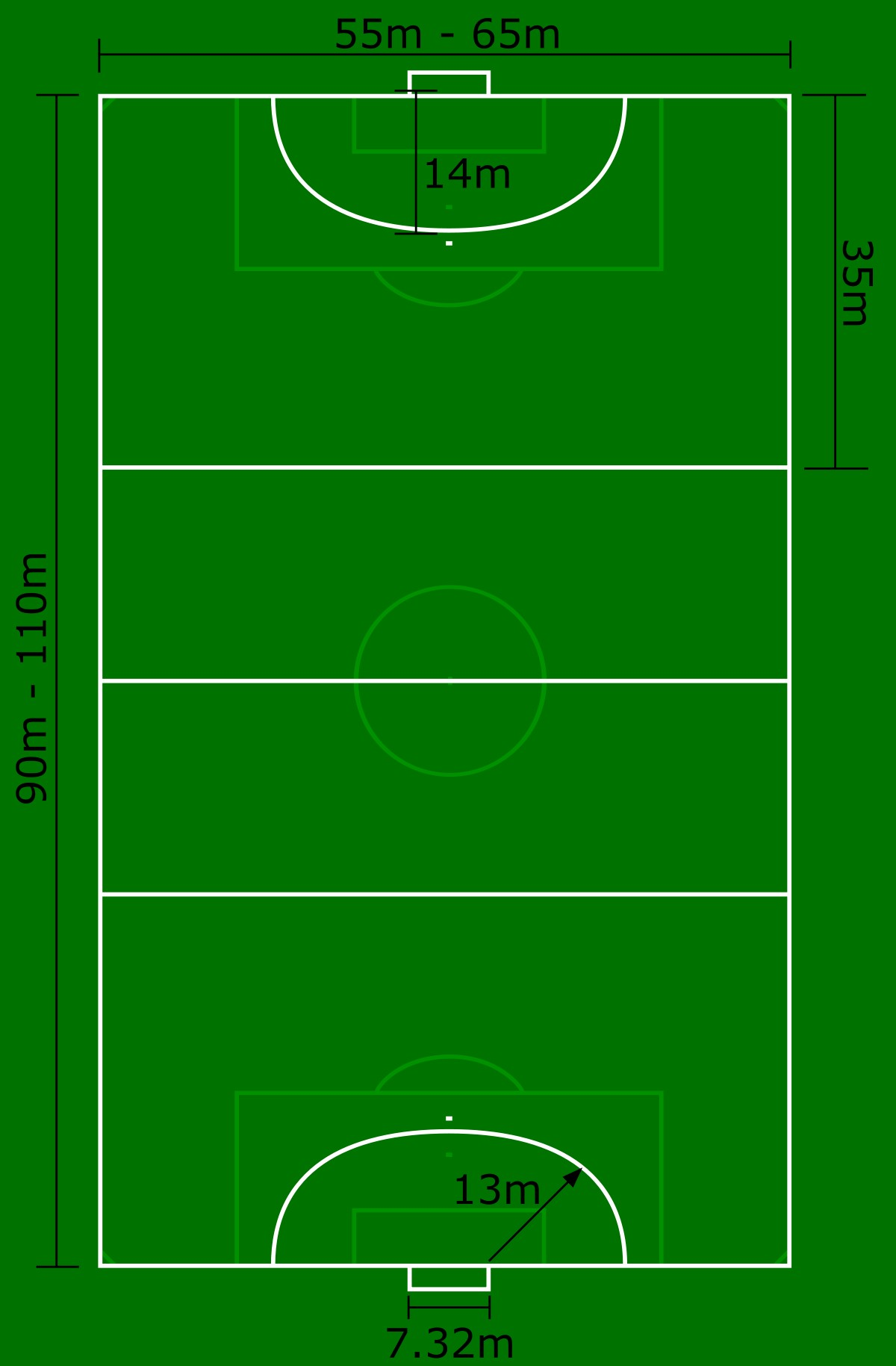 Handball Field Dimension Diagram