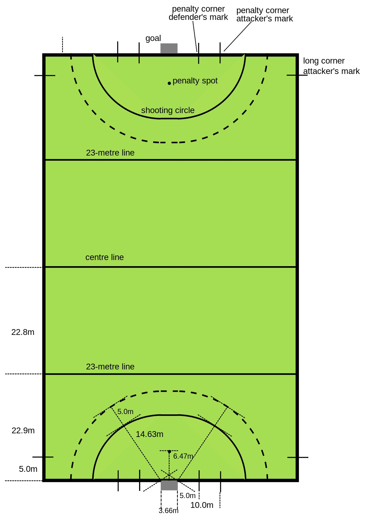 Hockey Field Diagram