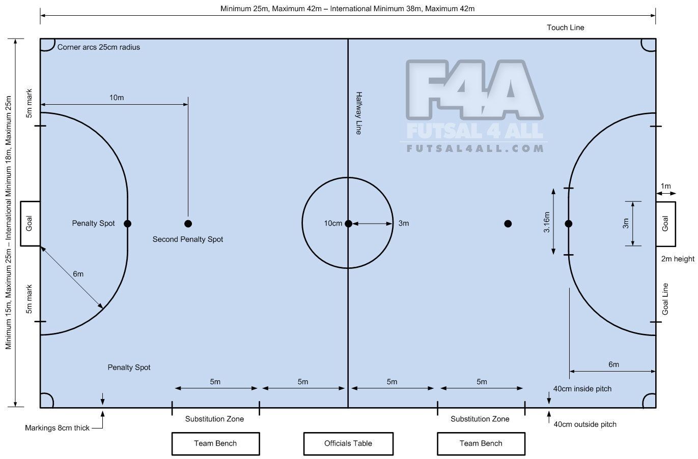 Indoor Soccer Diagram
