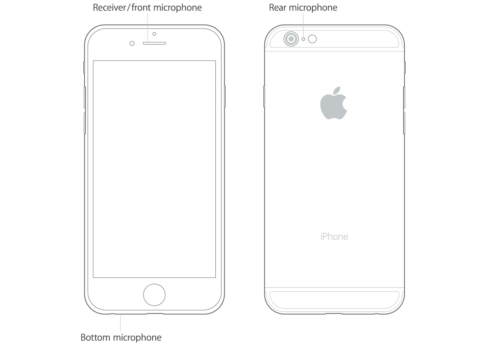 iPhone 5s Structure