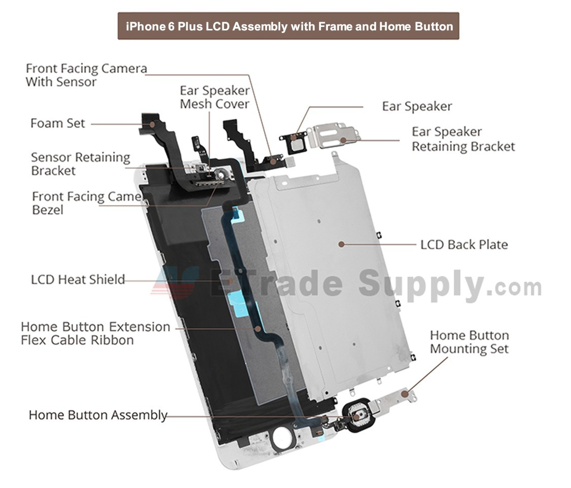 iPhone 6 Plus Lcd Assembly With Frame And Home Button Diagram